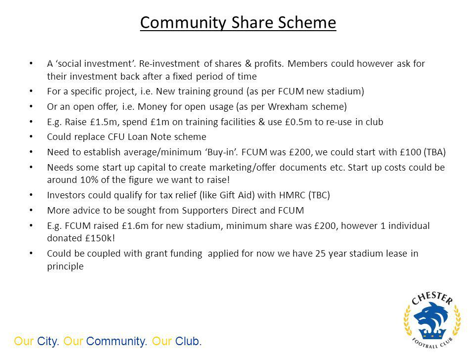Community Share Scheme A social investment. Re-investment of shares & profits.