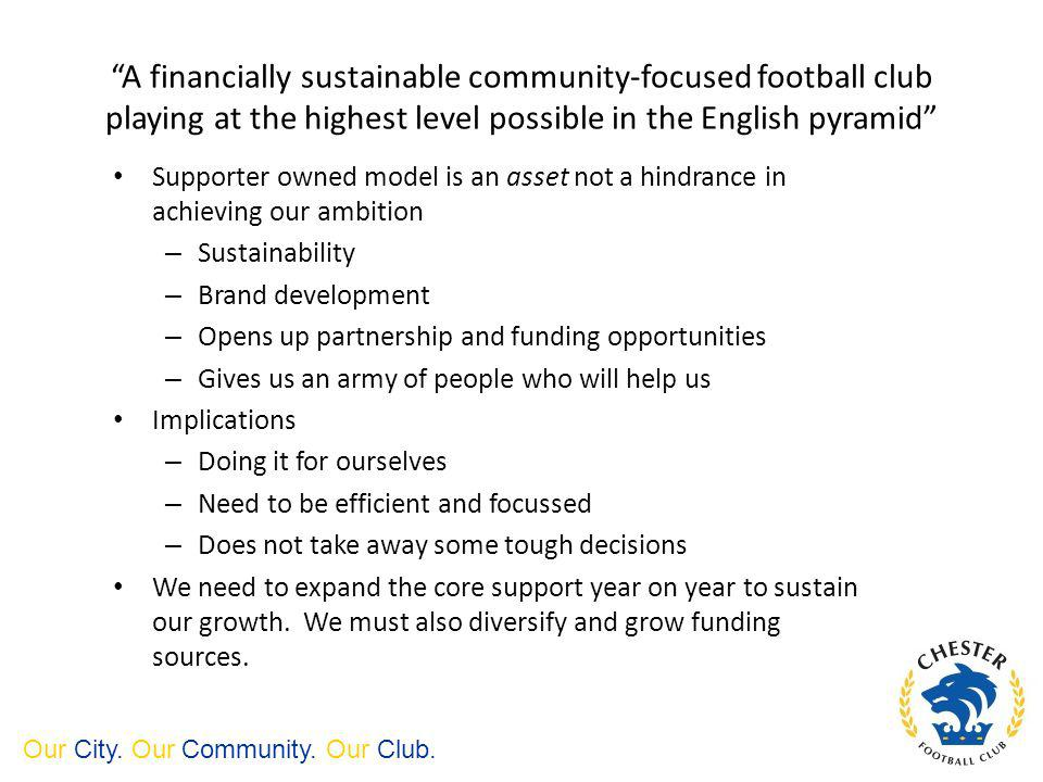Supporter owned model is an asset not a hindrance in achieving our ambition – Sustainability – Brand development – Opens up partnership and funding opportunities – Gives us an army of people who will help us Implications – Doing it for ourselves – Need to be efficient and focussed – Does not take away some tough decisions We need to expand the core support year on year to sustain our growth.