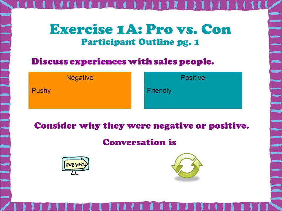Exercise 1A: Pro vs. Con Participant Outline pg. 1 Discuss experiences with sales people. Negative Pushy Positive Friendly Conversation is Consider wh
