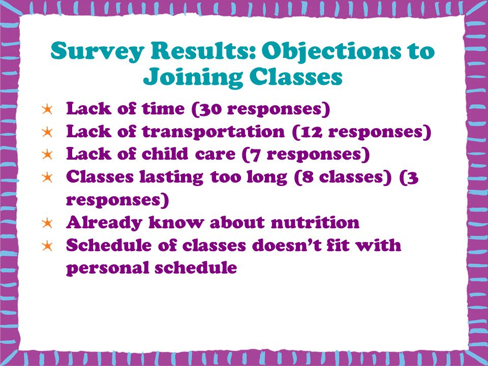 Survey Results: Objections to Joining Classes Lack of time (30 responses) Lack of transportation (12 responses) Lack of child care (7 responses) Classes lasting too long (8 classes) (3 responses) Already know about nutrition Schedule of classes doesnt fit with personal schedule