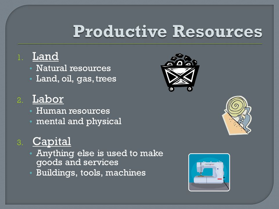 1. Land Natural resources Land, oil, gas, trees 2. Labor Human resources mental and physical 3. Capital Anything else is used to make goods and servic