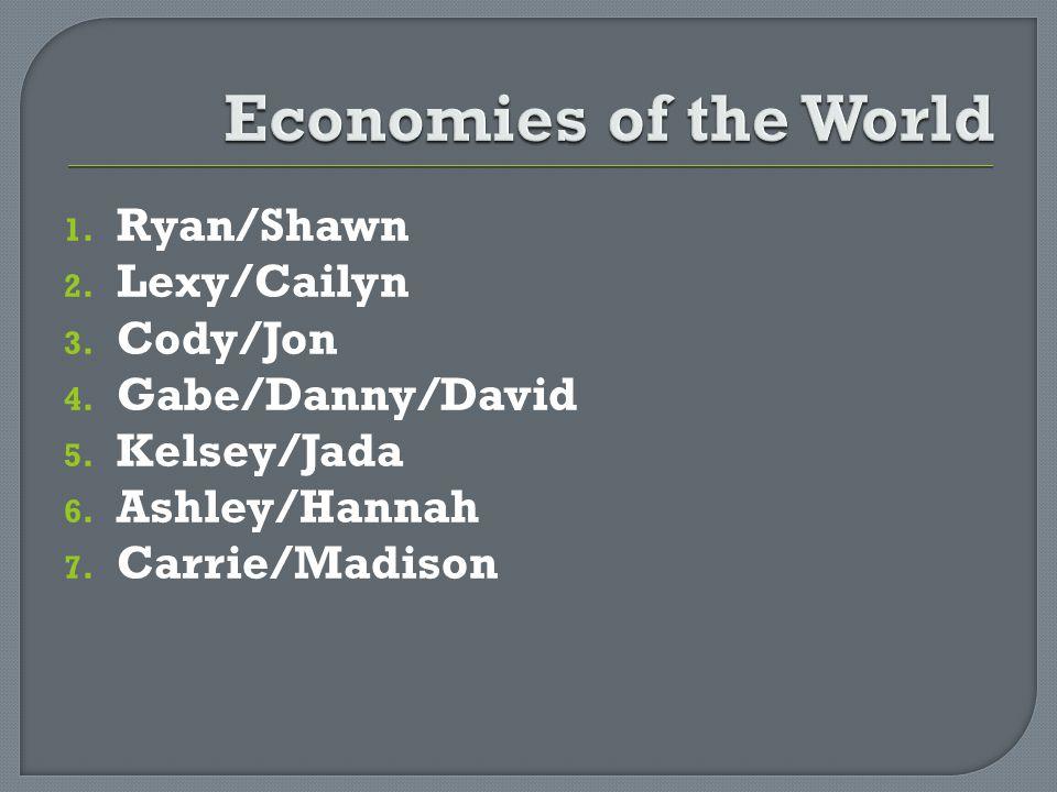 1. Ryan/Shawn 2. Lexy/Cailyn 3. Cody/Jon 4. Gabe/Danny/David 5. Kelsey/Jada 6. Ashley/Hannah 7. Carrie/Madison