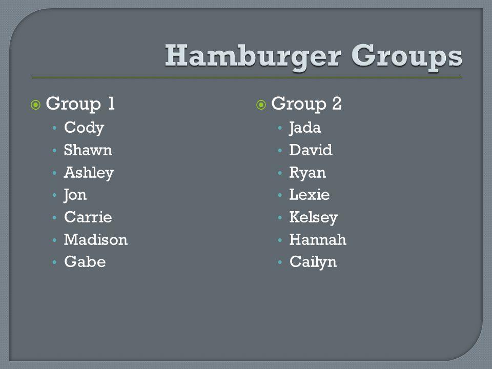 Group 1 Cody Shawn Ashley Jon Carrie Madison Gabe Group 2 Jada David Ryan Lexie Kelsey Hannah Cailyn