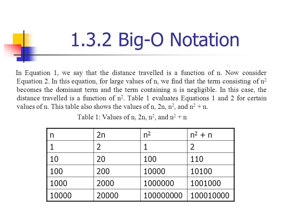 1.3.2 Big-O Notation In Equation 1, we say that the distance travelled is a function of n. Now consider Equation 2. In this equation, for large values