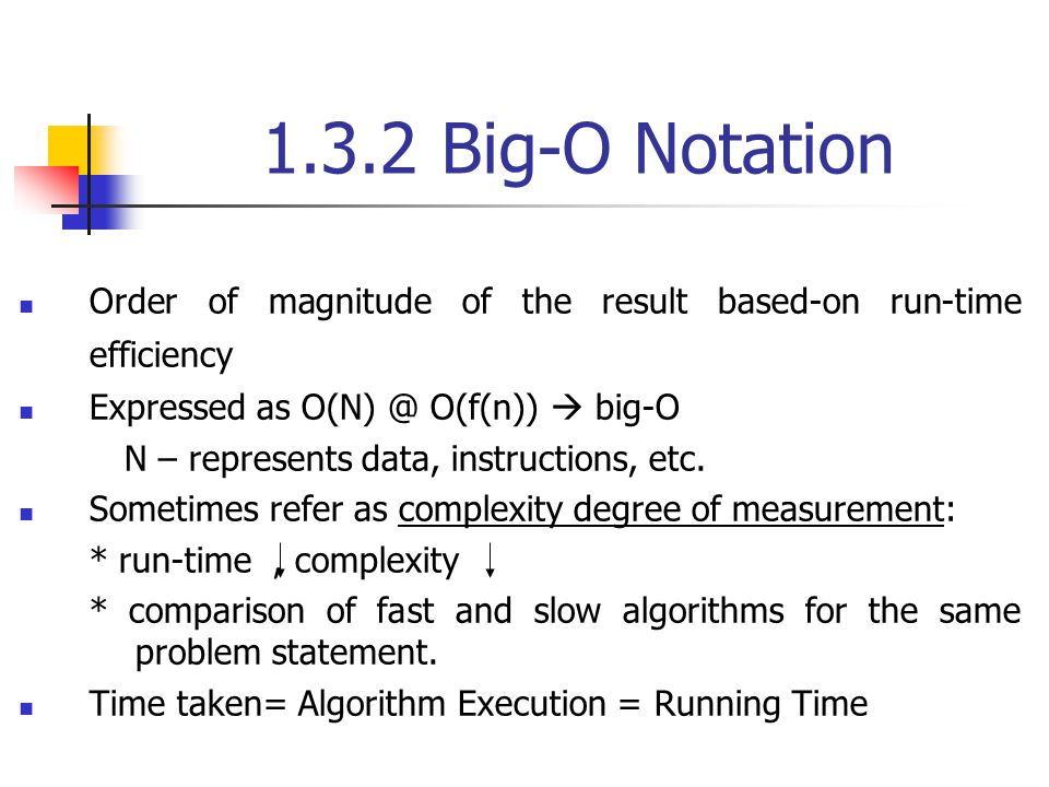 1.3.2 Big-O Notation Order of magnitude of the result based-on run-time efficiency Expressed as O(N) @ O(f(n)) big-O N – represents data, instructions