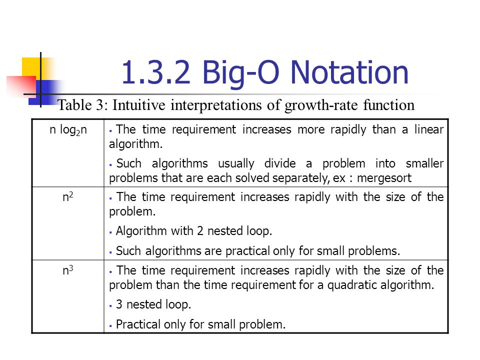 1.3.2 Big-O Notation n log 2 n The time requirement increases more rapidly than a linear algorithm. Such algorithms usually divide a problem into smal