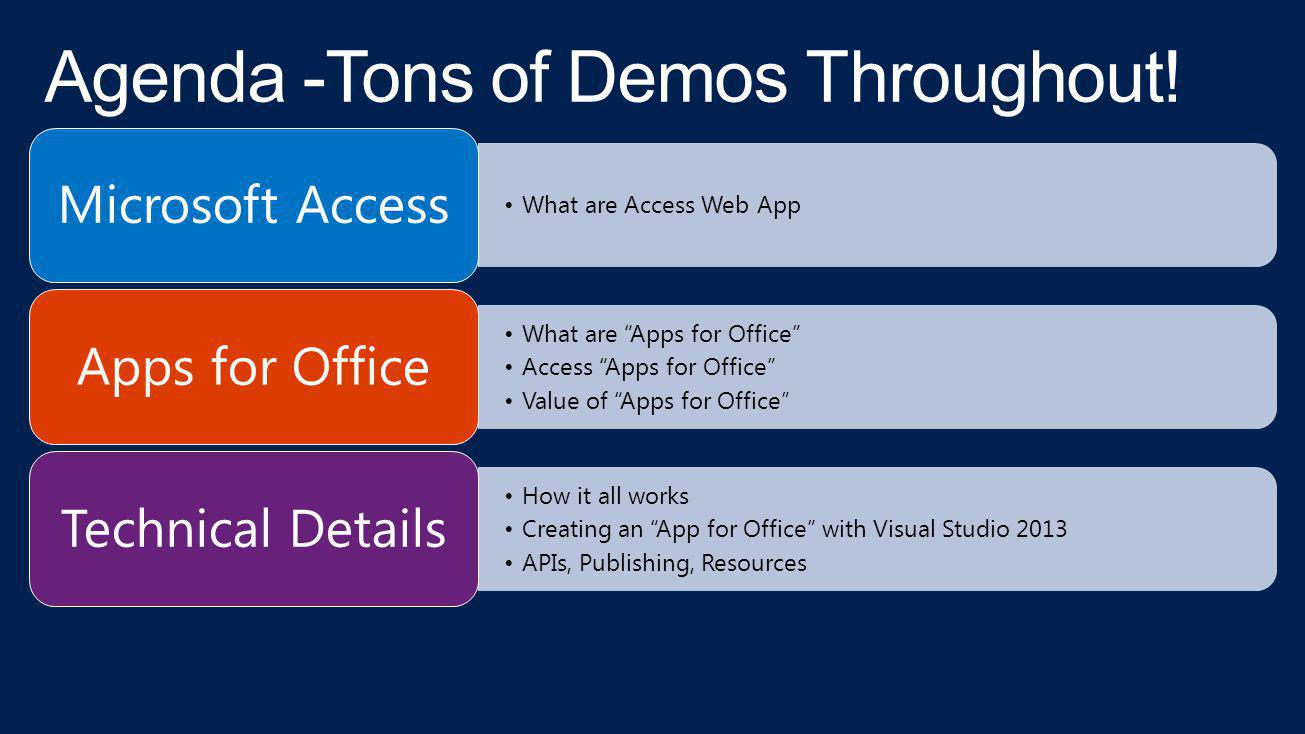 What are Access Web App Microsoft Access What are Apps for Office Access Apps for Office Value of Apps for Office Apps for Office How it all works Cre