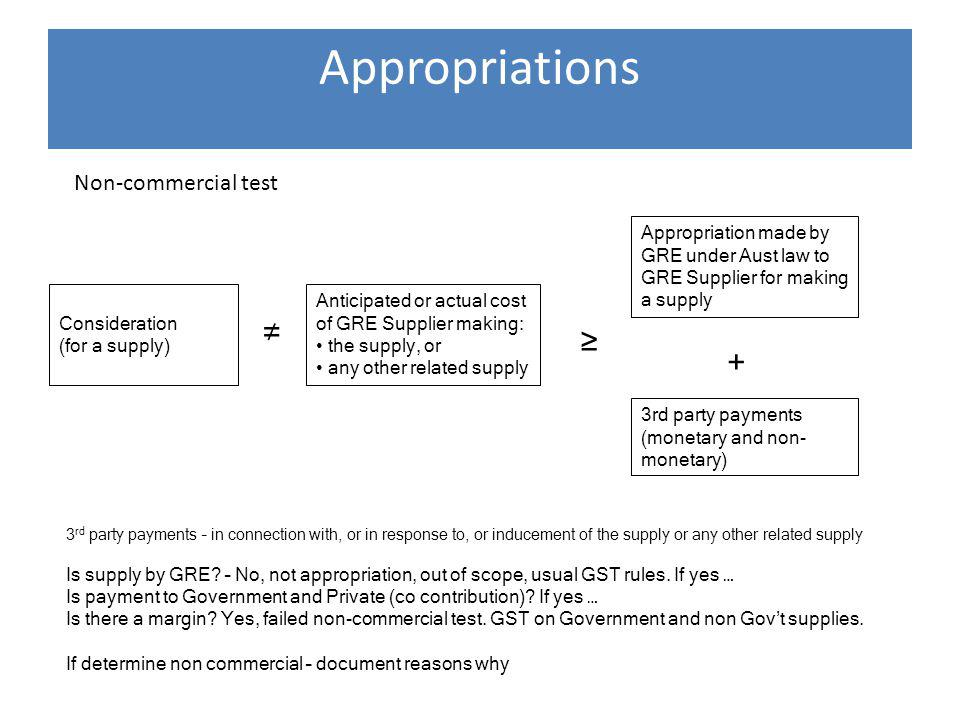 Consideration (for a supply) Non-commercial test Anticipated or actual cost of GRE Supplier making: the supply, or any other related supply Appropriation made by GRE under Aust law to GRE Supplier for making a supply 3rd party payments (monetary and non- monetary) + 3 rd party payments – in connection with, or in response to, or inducement of the supply or any other related supply Is supply by GRE.