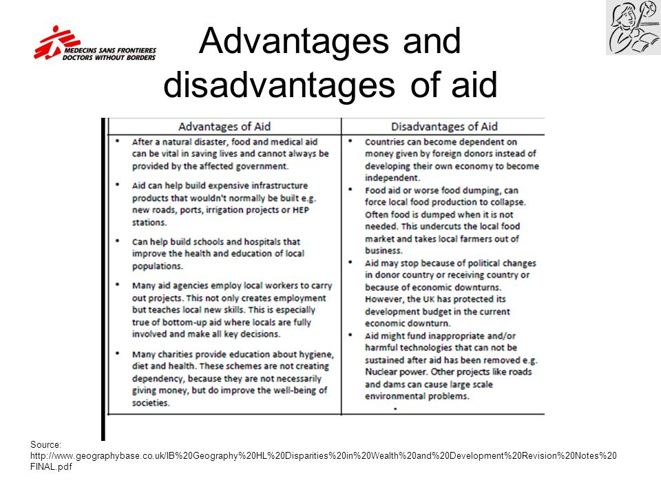 Advantages and disadvantages of aid Source: http://www.geographybase.co.uk/IB%20Geography%20HL%20Disparities%20in%20Wealth%20and%20Development%20Revis