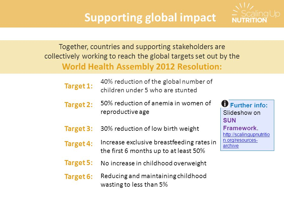 Supporting global impact Together, countries and supporting stakeholders are collectively working to reach the global targets set out by the World Health Assembly 2012 Resolution: Reducing and maintaining childhood wasting to less than 5% Target 1: Target 2: Target 3: Target 4: Target 5: Target 6: 40% reduction of the global number of children under 5 who are stunted 50% reduction of anemia in women of reproductive age 30% reduction of low birth weight No increase in childhood overweight Increase exclusive breastfeeding rates in the first 6 months up to at least 50% Further info: Slideshow on SUN Framework.