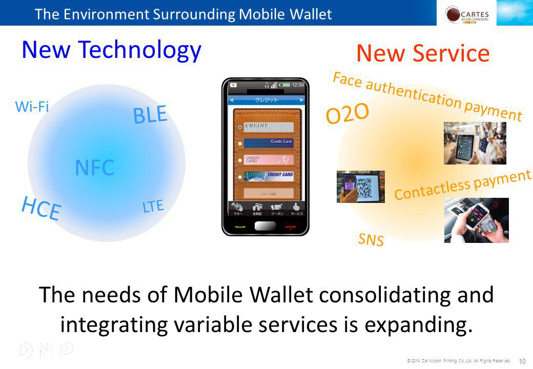 © 2014 Dai Nippon Printing Co.,Ltd. All Rights Reserved. 10 The Environment Surrounding Mobile Wallet New Technology New Service NFC LTE BLE Contactle