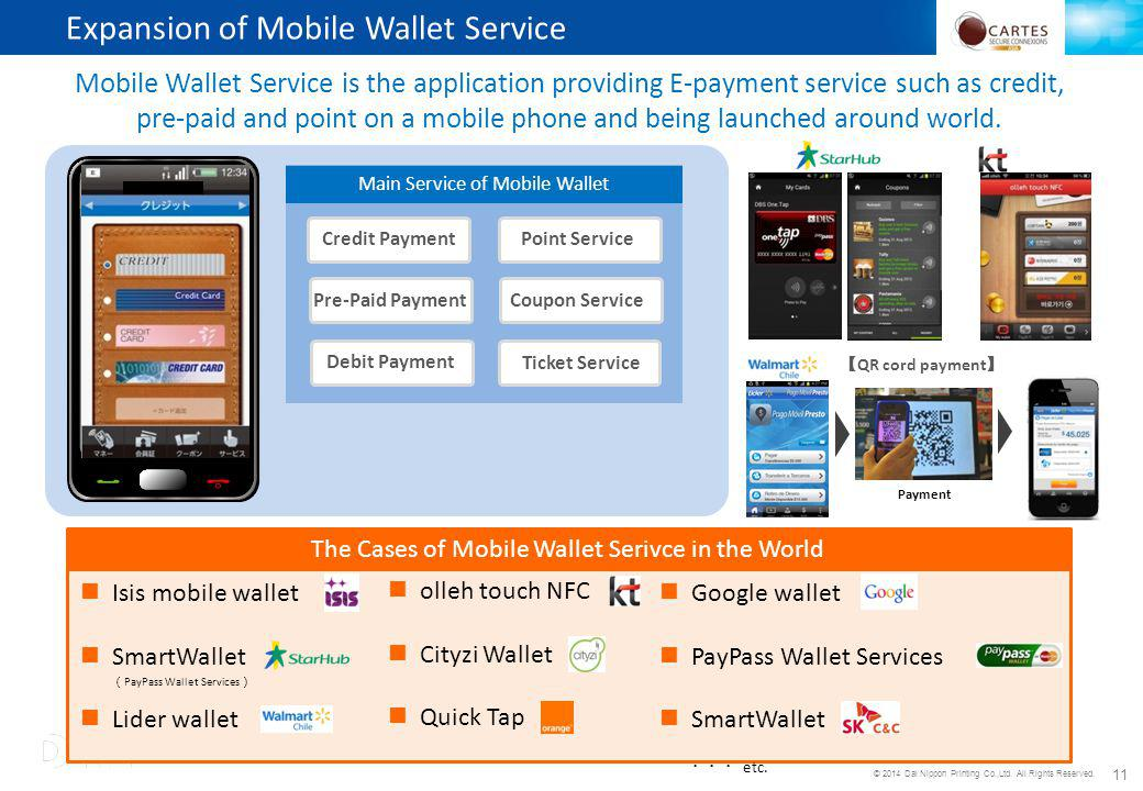 © 2014 Dai Nippon Printing Co.,Ltd. All Rights Reserved. 11 Mobile Wallet Service is the application providing E-payment service such as credit, pre-p