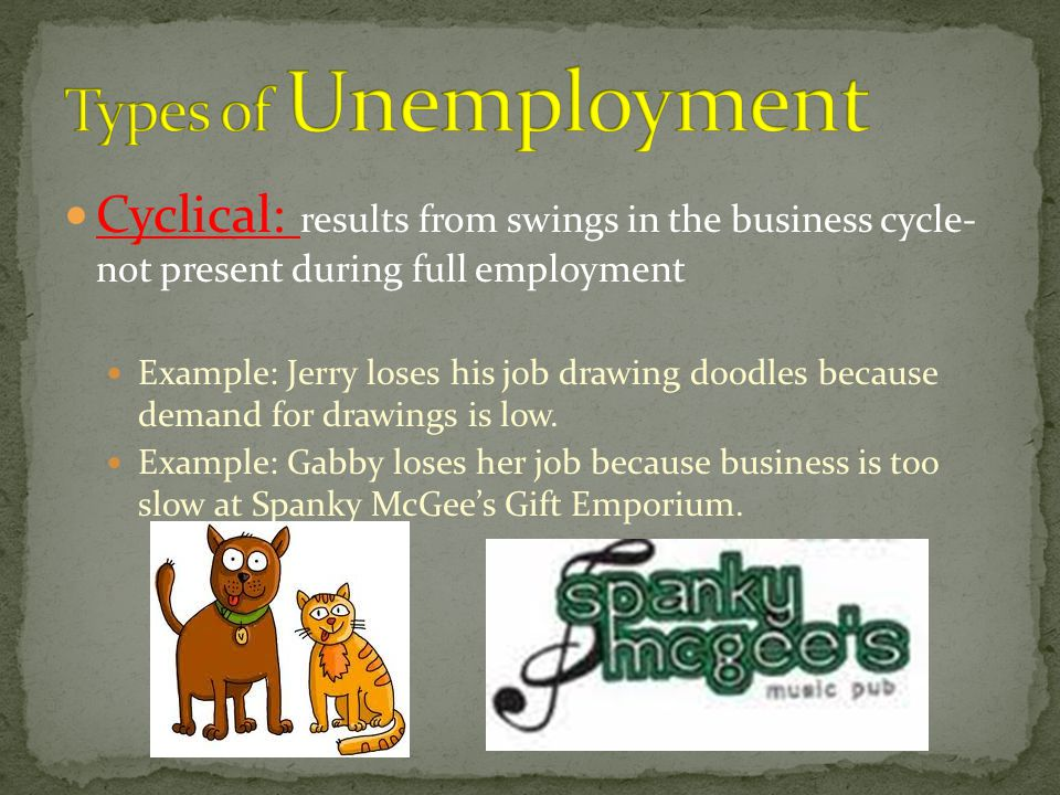 Cyclical: results from swings in the business cycle- not present during full employment Example: Jerry loses his job drawing doodles because demand fo