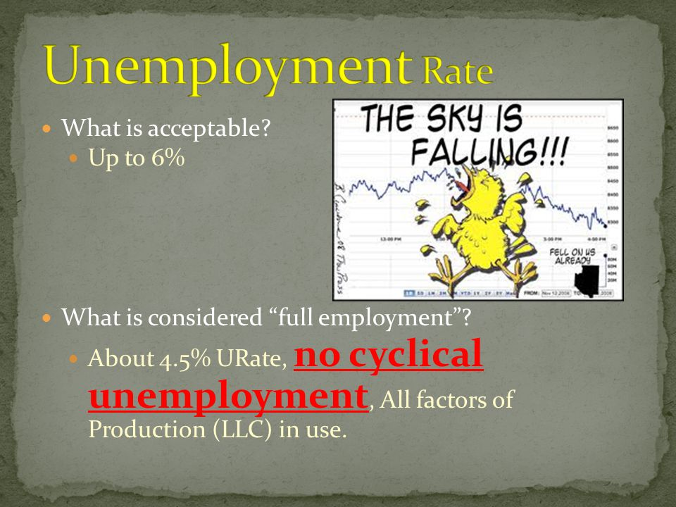 What is acceptable? Up to 6% What is considered full employment? About 4.5% URate, no cyclical unemployment, All factors of Production (LLC) in use.