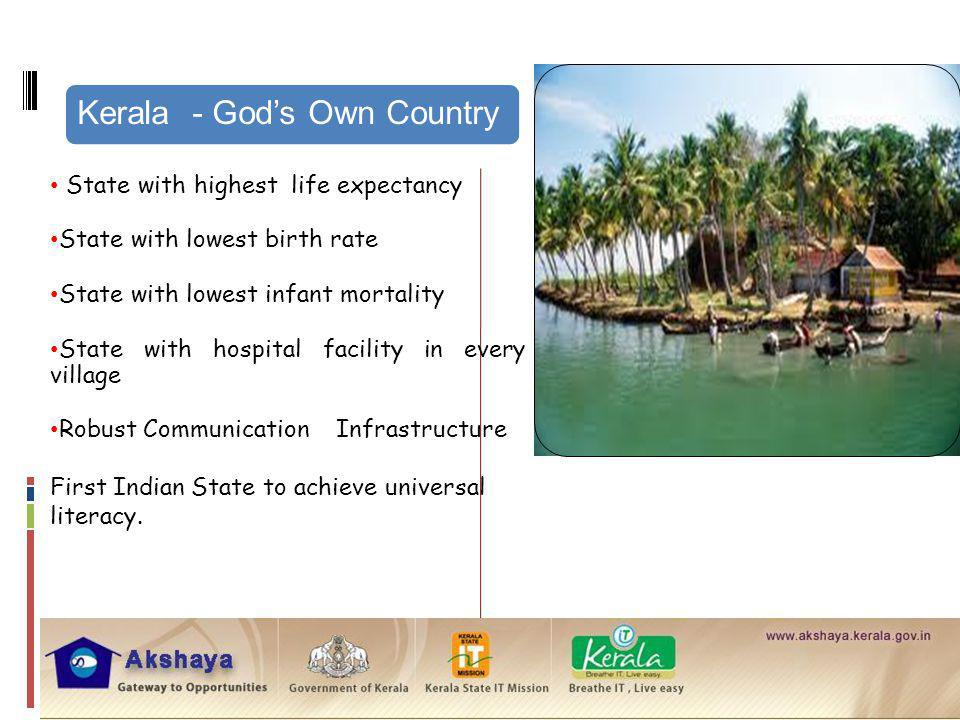 Kerala - Gods Own Country State with highest life expectancy State with lowest birth rate State with lowest infant mortality State with hospital facil