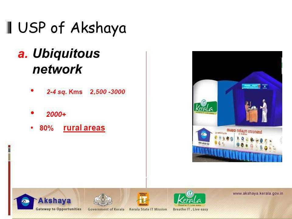 USP of Akshaya a. Ubiquitous network O 2-4 sq. Kms 2,500 -3000 households - 2000+ 80% A rural areas Kerala: 14 districts, 63 taluks & 1453 villages
