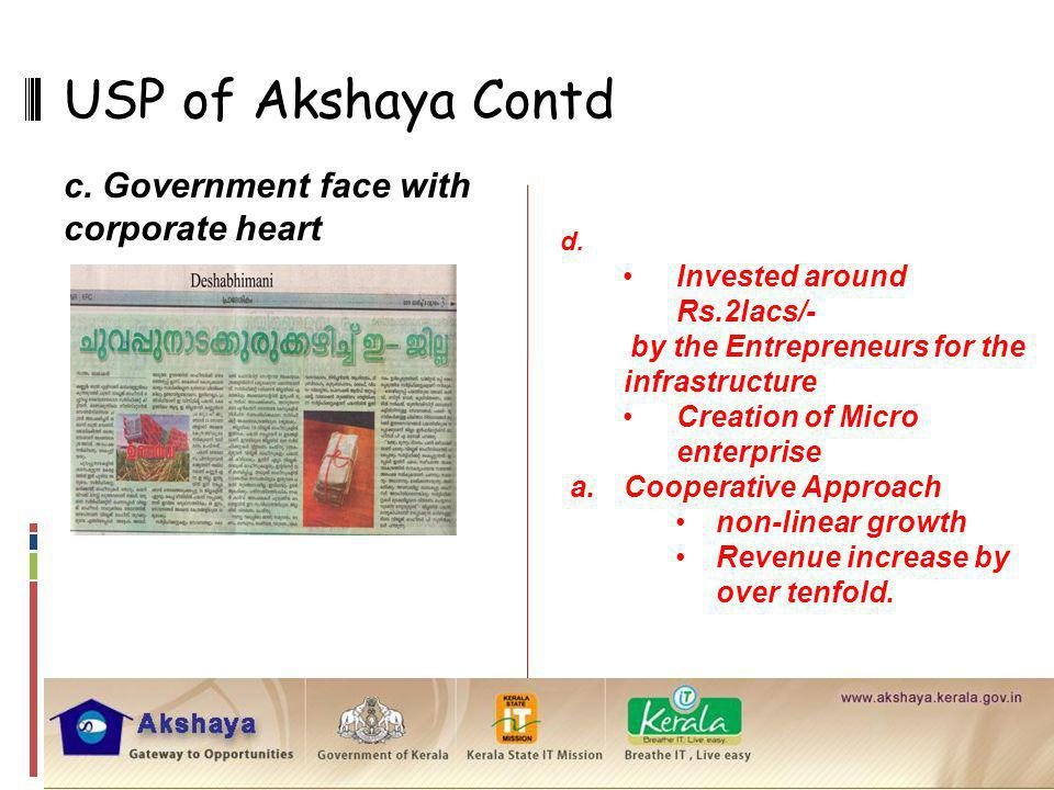 USP of Akshaya Contd c. Government face with corporate heart d. PPP model Invested around Rs.2lacs/- by the Entrepreneurs for the infrastructure Creat