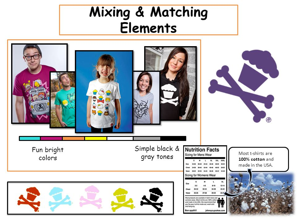 Mixing & Matching Elements Baked Goods By: Johnny Cupcakes Fun bright colors Simple black & gray tones Most t-shirts are 100% cotton and made in the USA.
