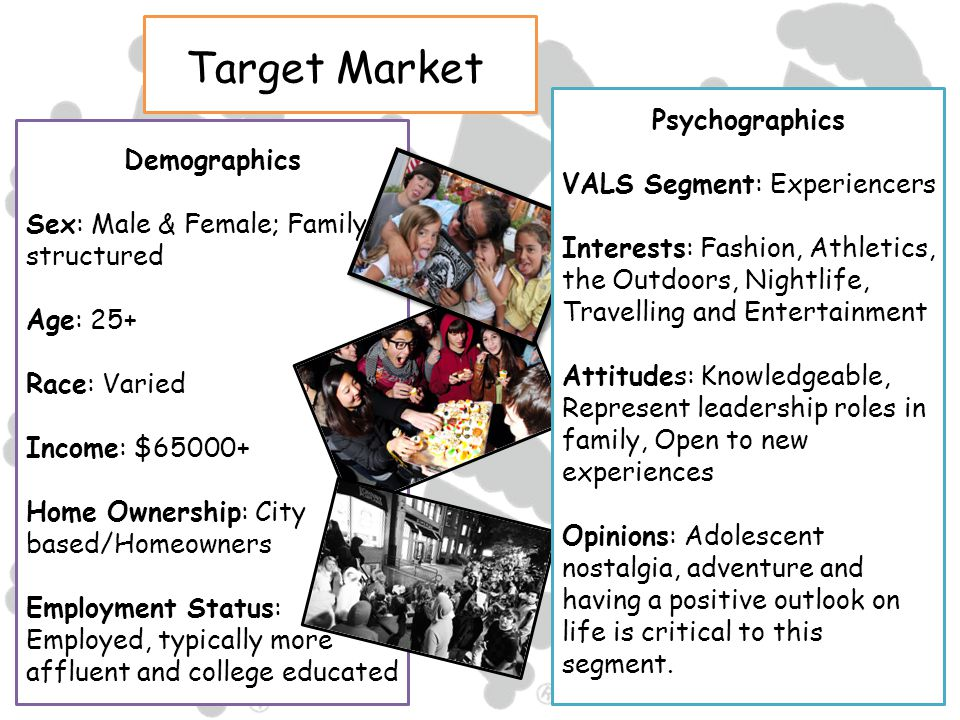 Target Market Demographics Sex: Male & Female; Family structured Age: 25+ Race: Varied Income: $65000+ Home Ownership: City based/Homeowners Employment Status: Employed, typically more affluent and college educated Psychographics VALS Segment: Experiencers Interests: Fashion, Athletics, the Outdoors, Nightlife, Travelling and Entertainment Attitudes: Knowledgeable, Represent leadership roles in family, Open to new experiences Opinions: Adolescent nostalgia, adventure and having a positive outlook on life is critical to this segment.