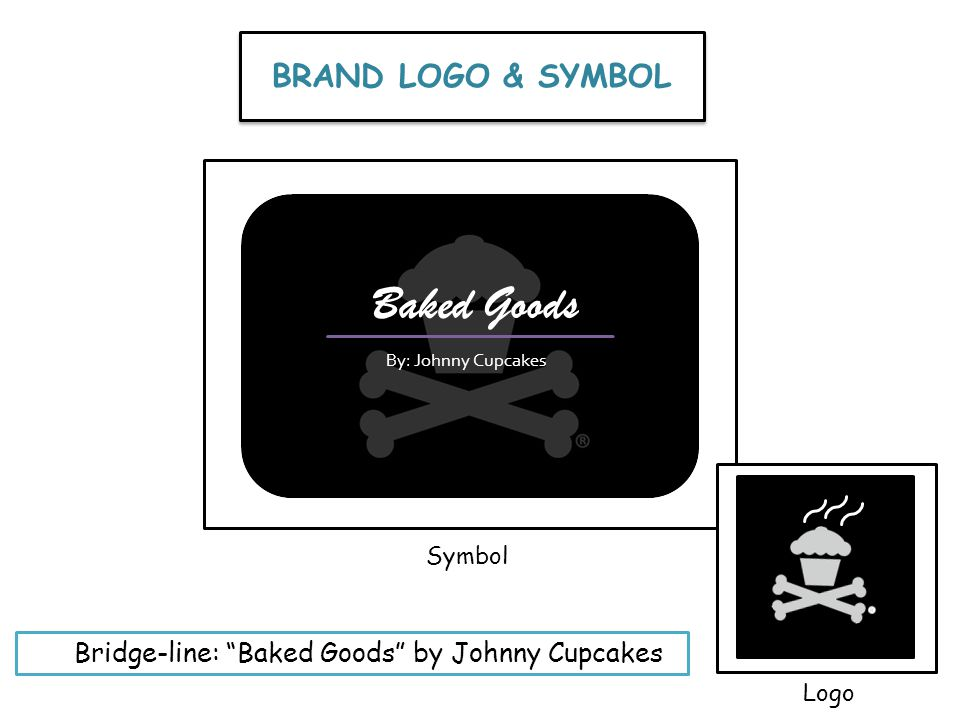 Baked Goods By: Johnny Cupcakes BRAND LOGO & SYMBOL Logo Symbol Bridge-line: Baked Goods by Johnny Cupcakes