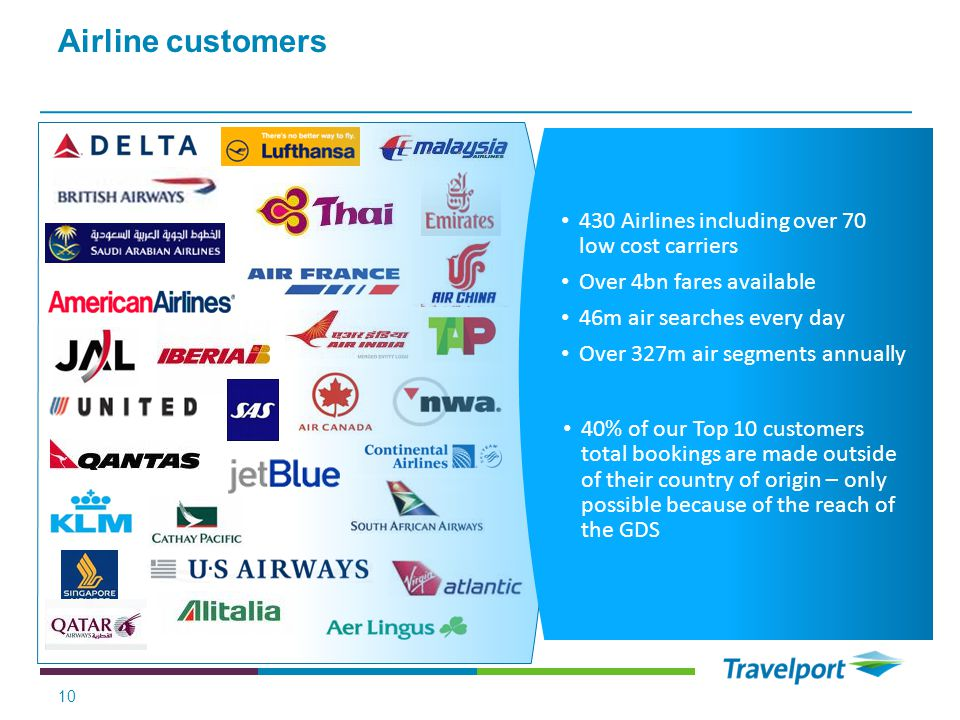 Airline customers 10 430 Airlines including over 70 low cost carriers Over 4bn fares available 46m air searches every day Over 327m air segments annua