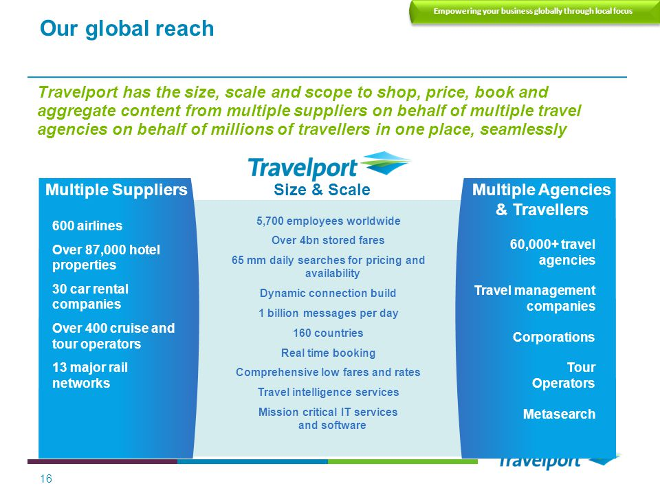 Our global reach 16 Travelport has the size, scale and scope to shop, price, book and aggregate content from multiple suppliers on behalf of multiple