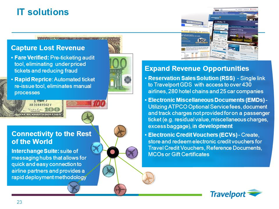 Capture Lost Revenue Fare Verified: Pre-ticketing audit tool, eliminating under priced tickets and reducing fraud Rapid Reprice: Automated ticket re-i