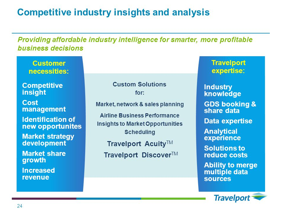 Competitive industry insights and analysis 24 Custom Solutions for: Market, network & sales planning Airline Business Performance Insights to Market Opportunities Scheduling Travelport Acuity TM Travelport Discover TM Competitive insight Cost management Identification of new opportunites Market strategy development Market share growth Increased revenue Industry knowledge GDS booking & share data Data expertise Analytical experience Solutions to reduce costs Ability to merge multiple data sources Customer necessities: Travelport expertise: Providing affordable industry intelligence for smarter, more profitable business decisions