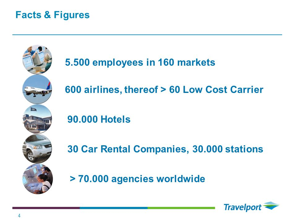 Facts & Figures 4 600 airlines, thereof > 60 Low Cost Carrier 90.000 Hotels 30 Car Rental Companies, 30.000 stations > 70.000 agencies worldwide 5.500