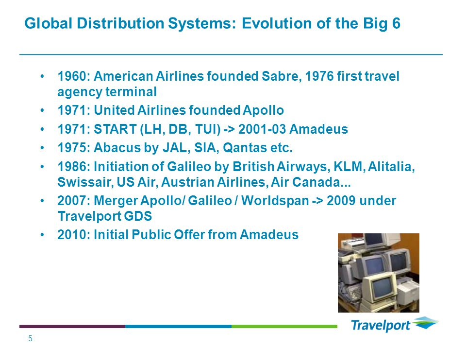 Global Distribution Systems: Evolution of the Big 6 1960: American Airlines founded Sabre, 1976 first travel agency terminal 1971: United Airlines founded Apollo 1971: START (LH, DB, TUI) -> 2001-03 Amadeus 1975: Abacus by JAL, SIA, Qantas etc.