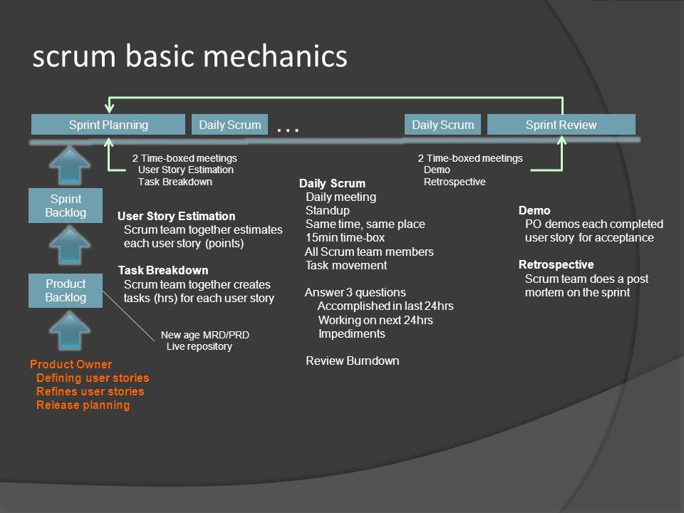 scrum basic mechanics Product Owner Defining user stories Refines user stories Release planning User Story Estimation Scrum team together estimates ea