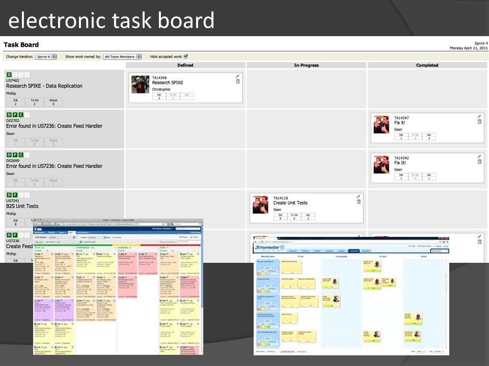 electronic task board