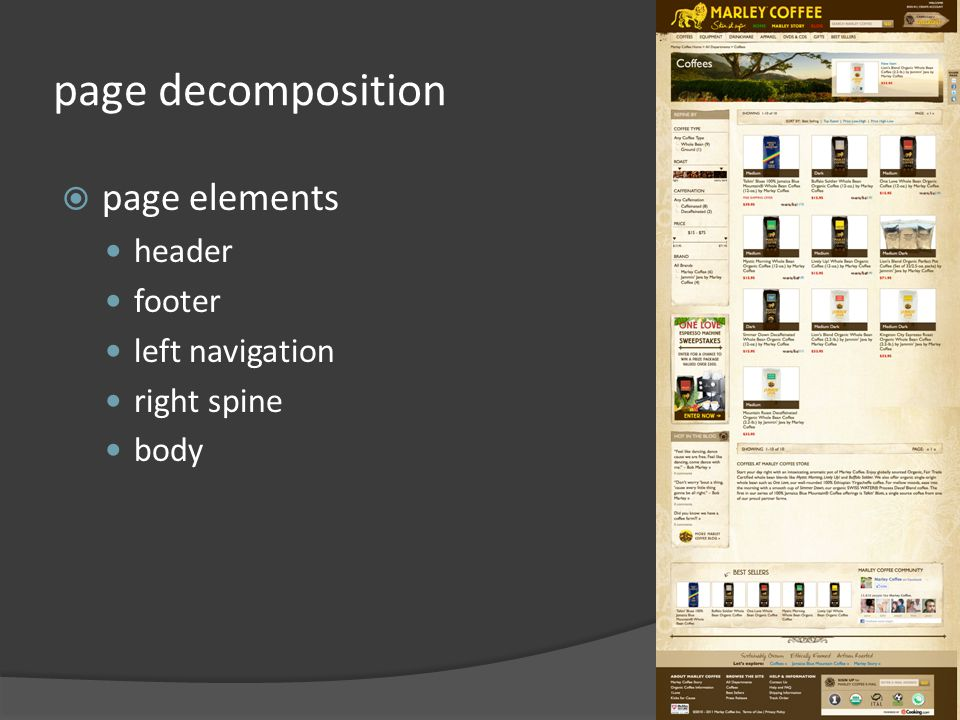 page decomposition page elements header footer left navigation right spine body