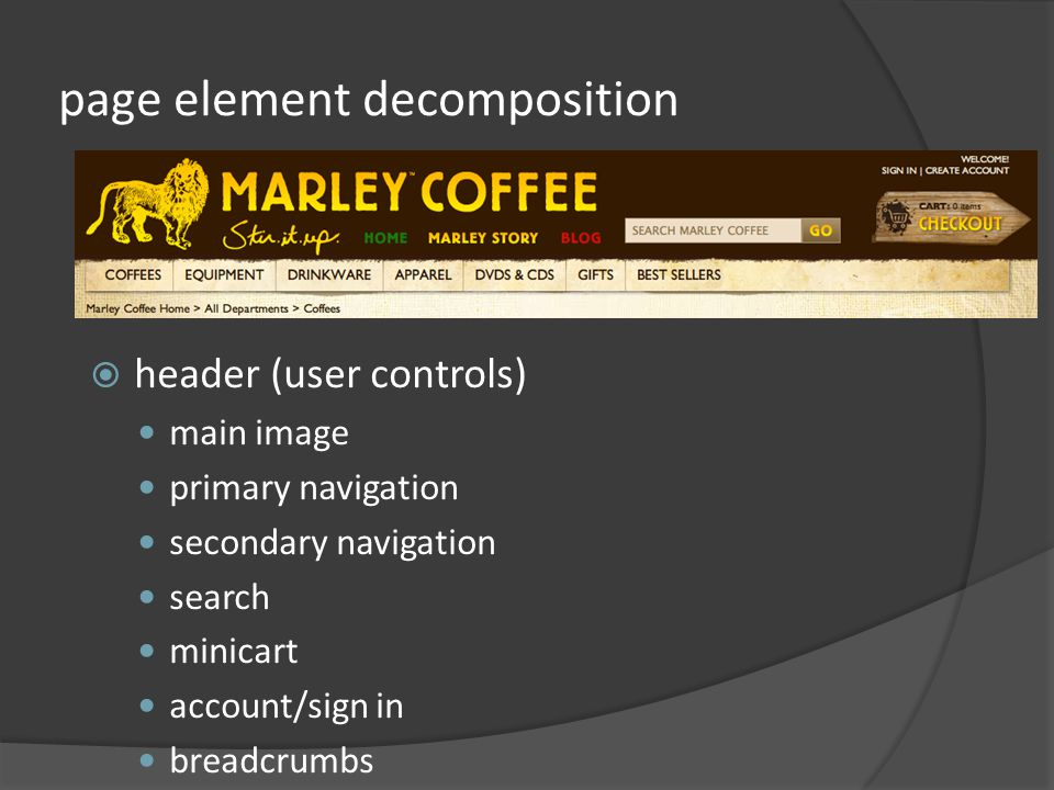 page element decomposition header (user controls) main image primary navigation secondary navigation search minicart account/sign in breadcrumbs