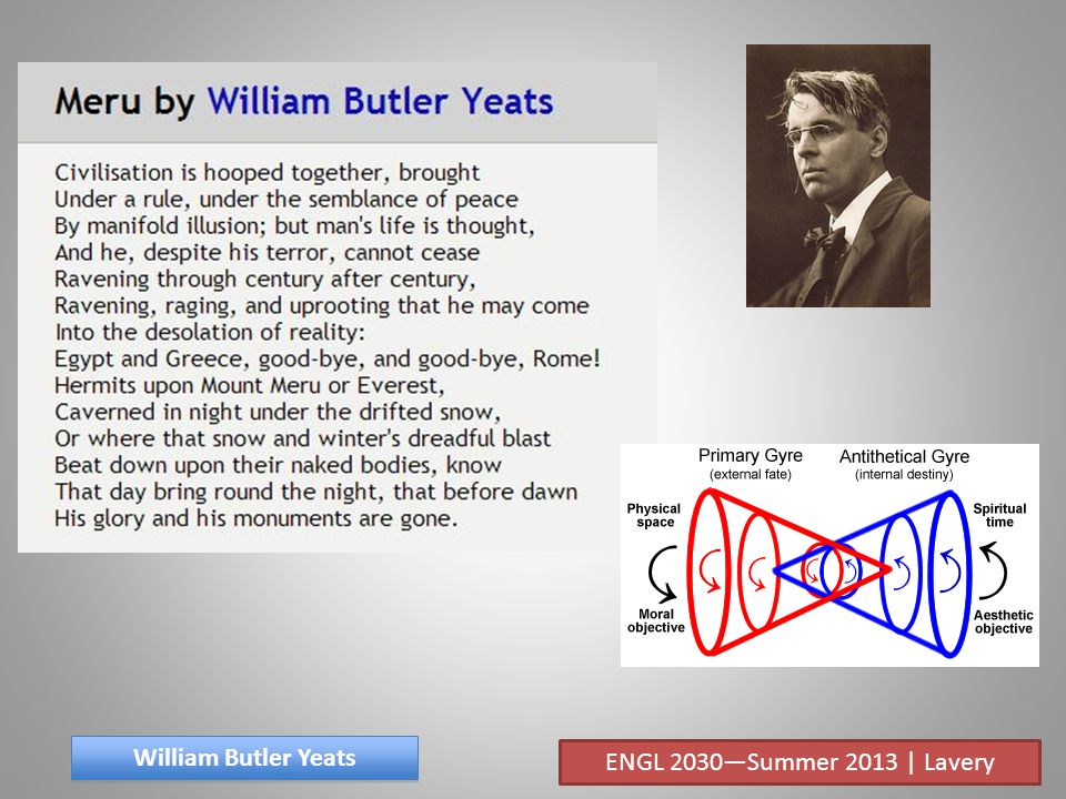 William Butler Yeats ENGL 2030Summer 2013 | Lavery