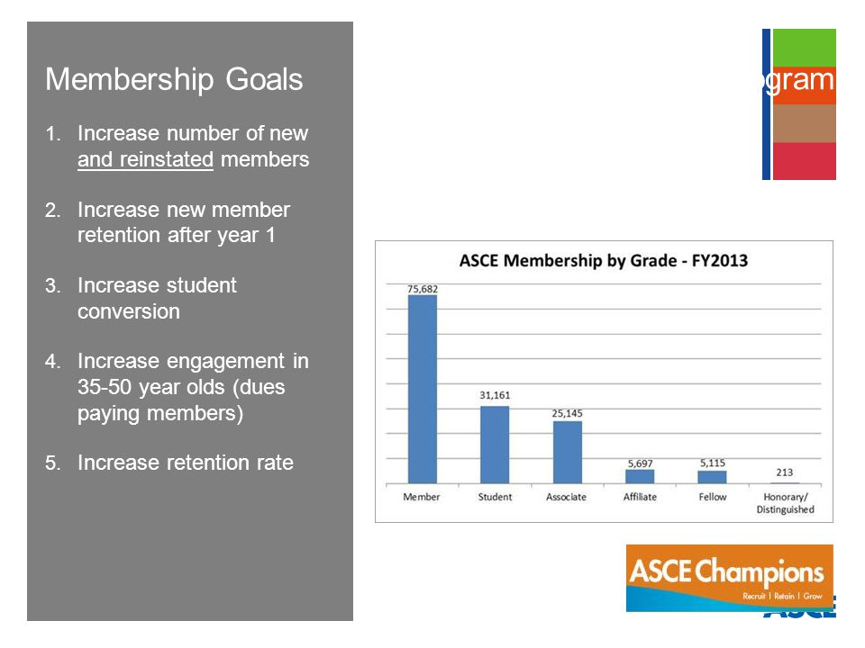 Membership Goals 1.Increase number of new and reinstated members 2.
