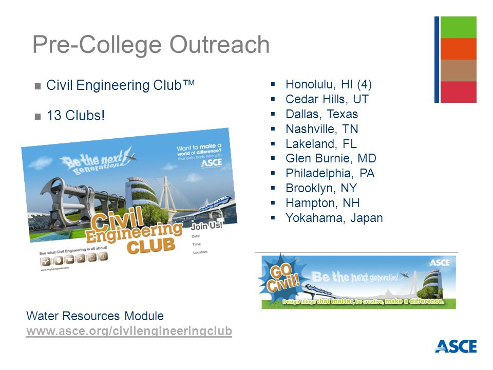 Pre-College Outreach Civil Engineering Club 13 Clubs.