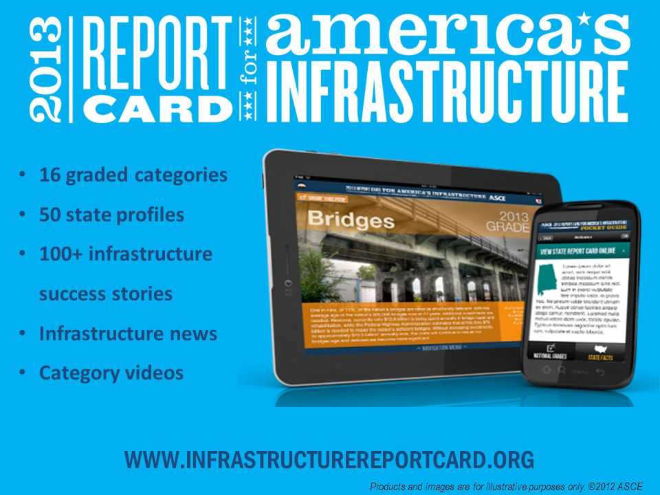 WWW.INFRASTRUCTUREREPORTCARD.ORG Products and images are for illustrative purposes only.