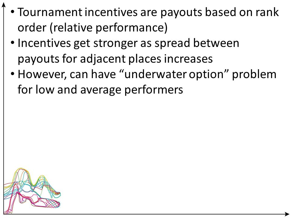 Tournament incentives are payouts based on rank order (relative performance) Incentives get stronger as spread between payouts for adjacent places increases However, can have underwater option problem for low and average performers