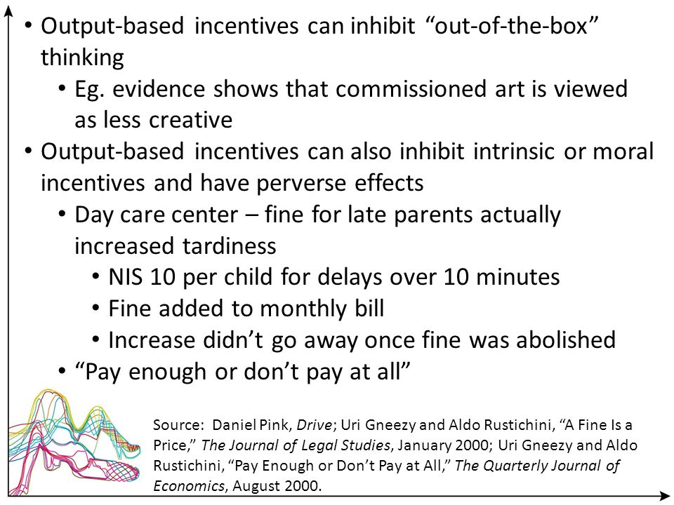 Output-based incentives can inhibit out-of-the-box thinking Eg. evidence shows that commissioned art is viewed as less creative Output-based incentive