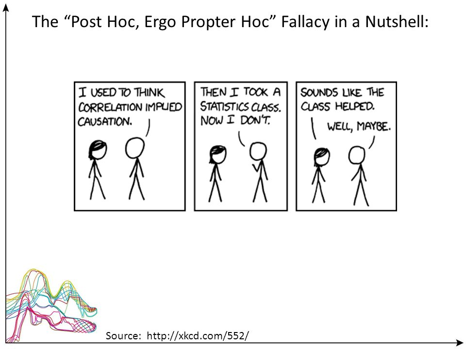 Source: http://xkcd.com/552/ The Post Hoc, Ergo Propter Hoc Fallacy in a Nutshell: