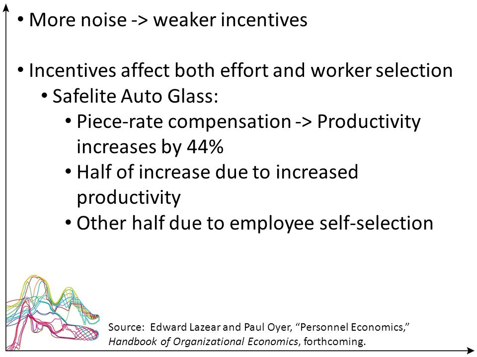 More noise -> weaker incentives Incentives affect both effort and worker selection Safelite Auto Glass: Piece-rate compensation -> Productivity increa