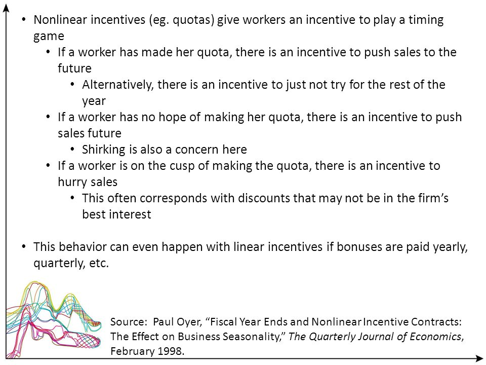 Nonlinear incentives (eg. quotas) give workers an incentive to play a timing game If a worker has made her quota, there is an incentive to push sales