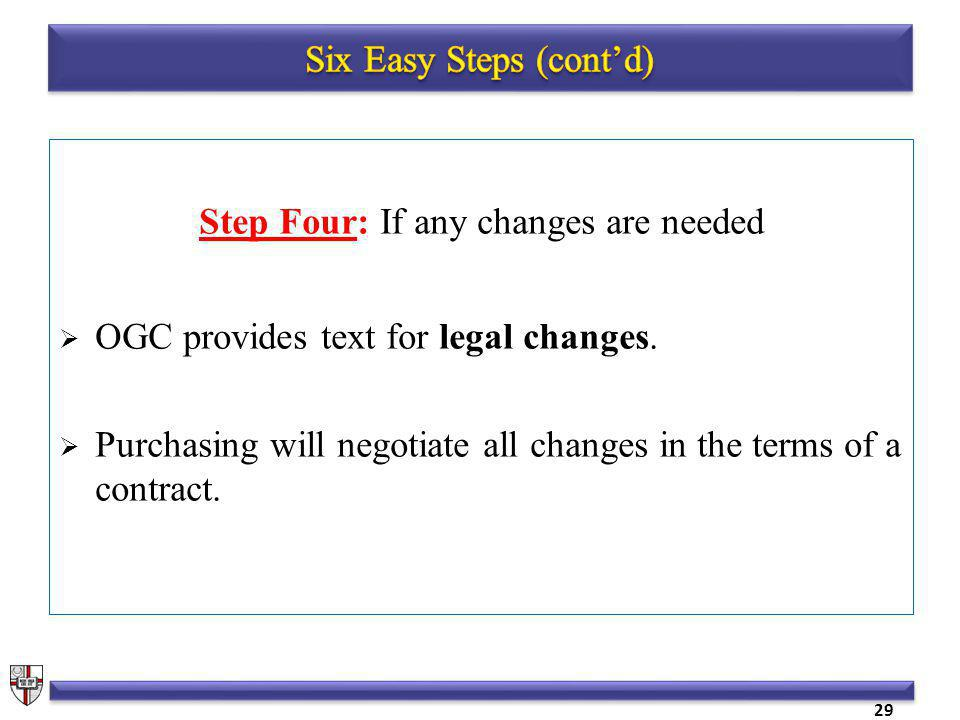 Step Four: If any changes are needed OGC provides text for legal changes.