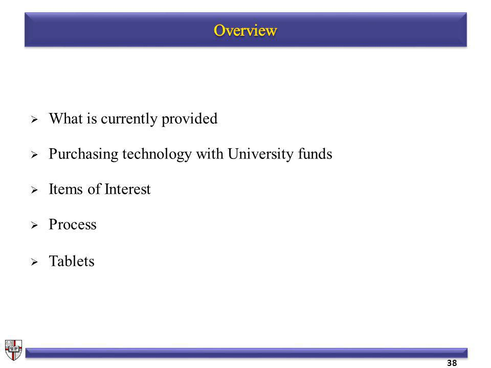 What is currently provided Purchasing technology with University funds Items of Interest Process Tablets 38