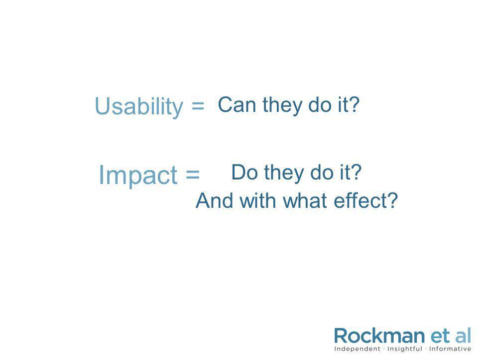 Usability = Impact = Can they do it? Do they do it? And with what effect?