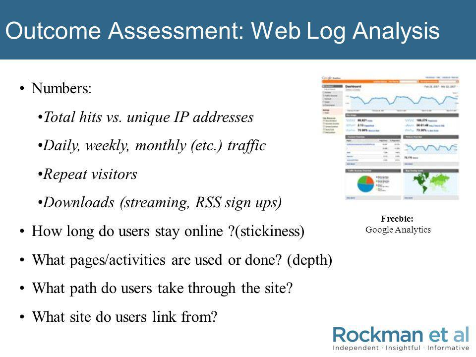 Outcome Assessment: Web Log Analysis Numbers: Total hits vs.
