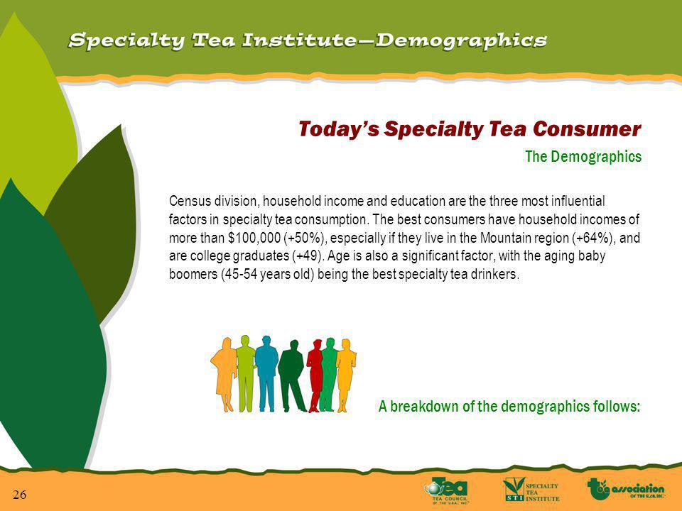 26 Todays Specialty Tea Consumer The Demographics Census division, household income and education are the three most influential factors in specialty tea consumption.
