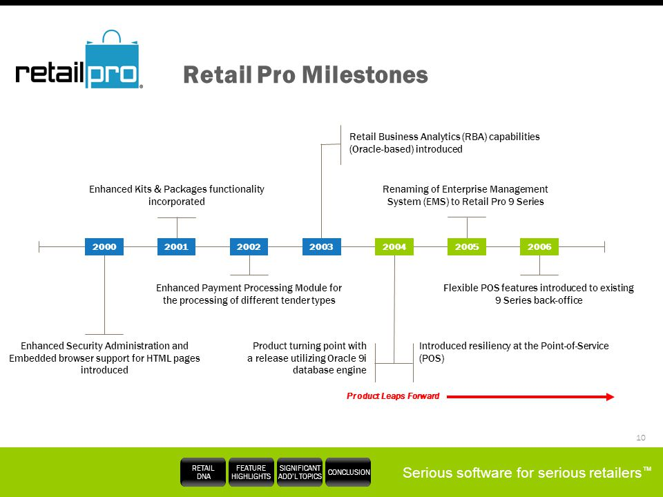 Serious software for serious retailers RETAIL DNA FEATURE HIGHLIGHTS SIGNIFICANT ADDL TOPICS CONCLUSION 10 Retail Pro Milestones Enhanced Security Adm