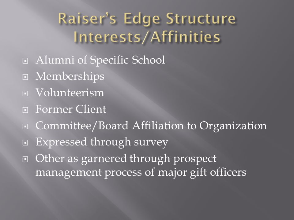 Alumni of Specific School Memberships Volunteerism Former Client Committee/Board Affiliation to Organization Expressed through survey Other as garnere